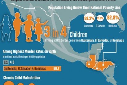 Many undocumented immigrants flee their home countries due to extreme poverty only to face hunger in the U.S.