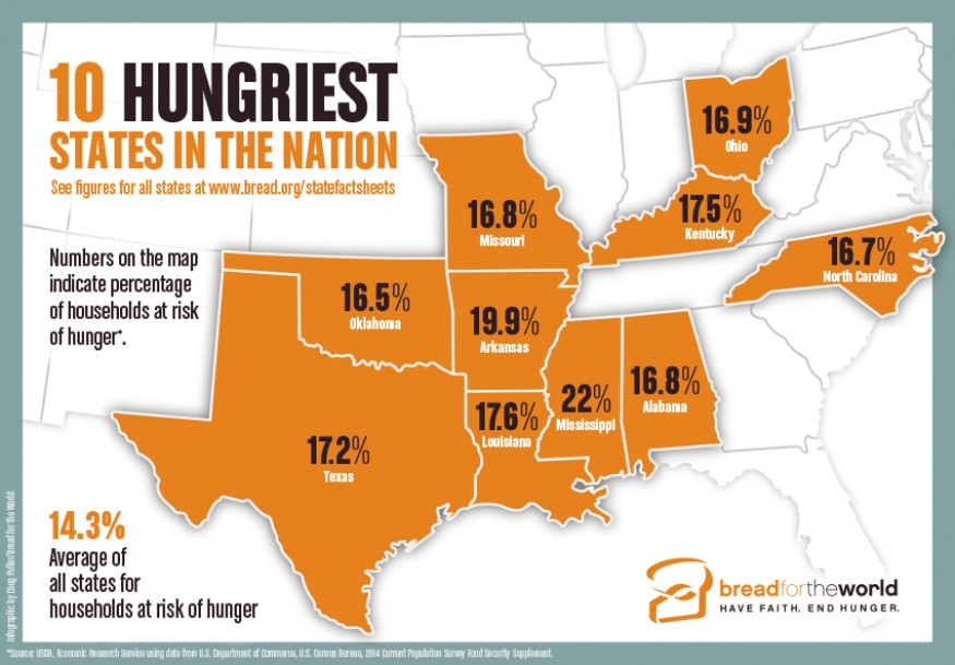 Hungriest 10 states in the U.S. (2016). Infographic by Doug Puller/Bread for the World