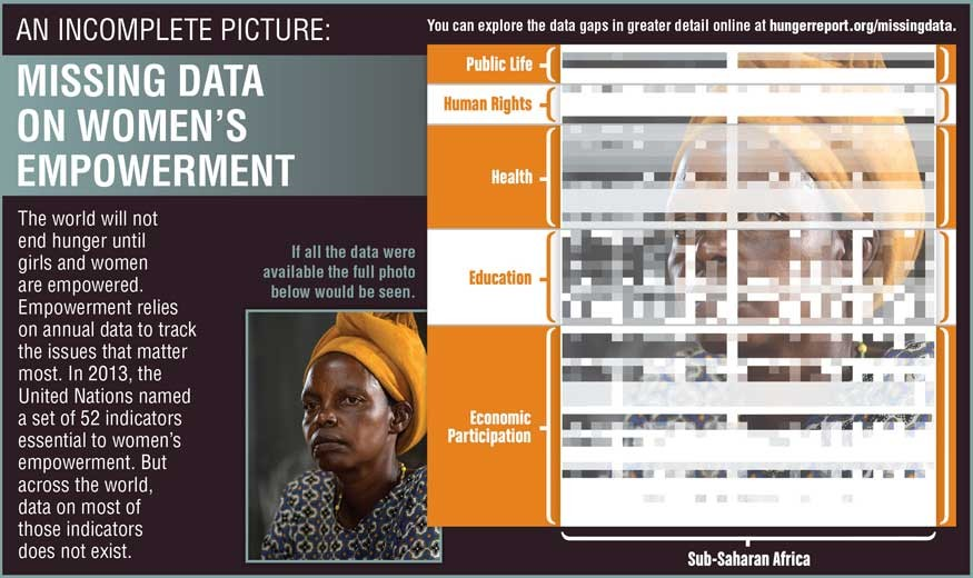 The world relies on women to end hunger. Infographic by Doug Puller / Bread for the World