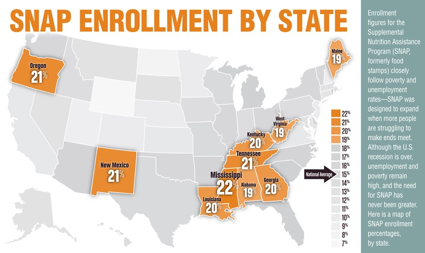 SNAP Enrollment by State. Source: USDA, Census. Infographic by Doug Puller / Bread for the World