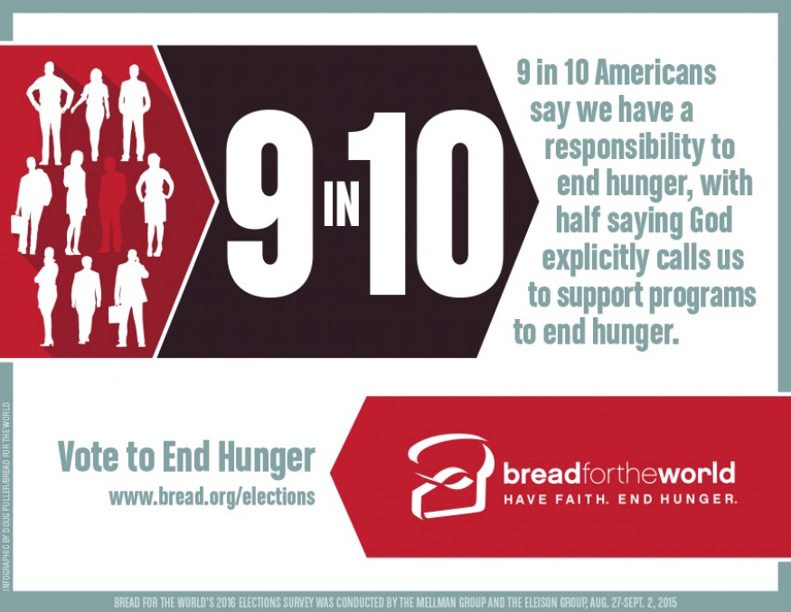 Graphic by Doug Puller/Bread for the World