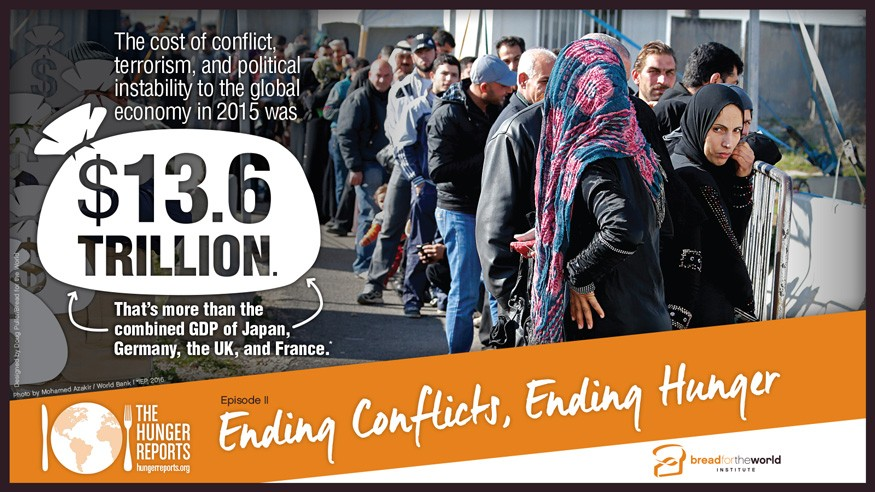 Conflict cost the global economy nearly $14 trillion in 2015. Graphic by Doug Puller / Bread for the World
